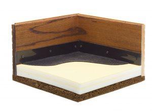 ComfortStall flooring system